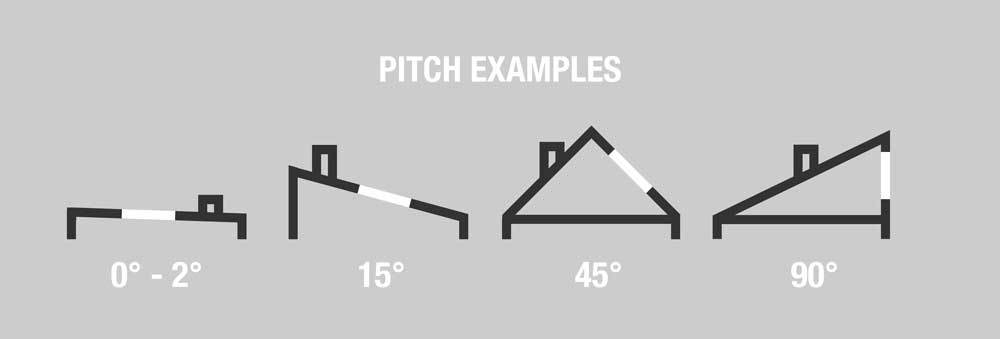 Roof pitch examples2